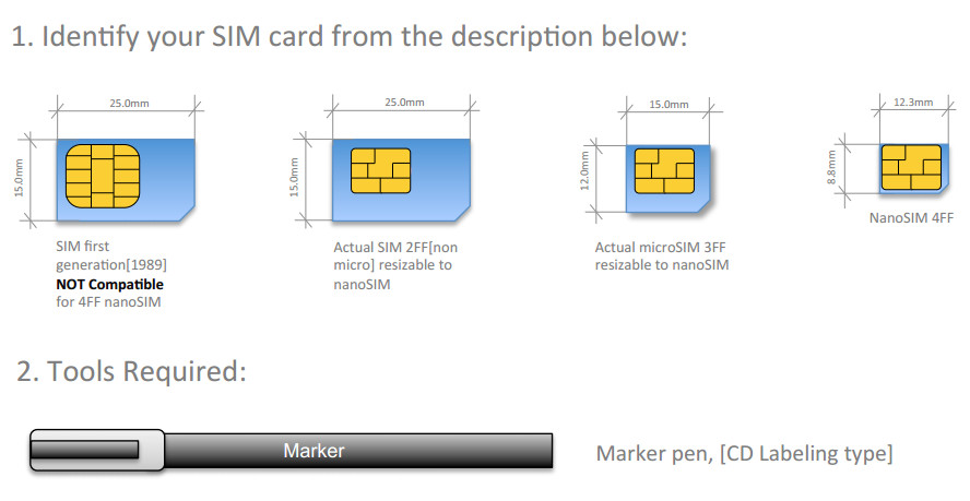 Beautiful Nano Sim Template
